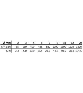 Halyard polyester - 100m